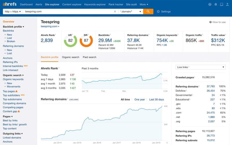Load Ahrefs SEO Data Bookmarklets