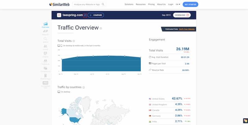 SimilarWeb Data Bookmarklet